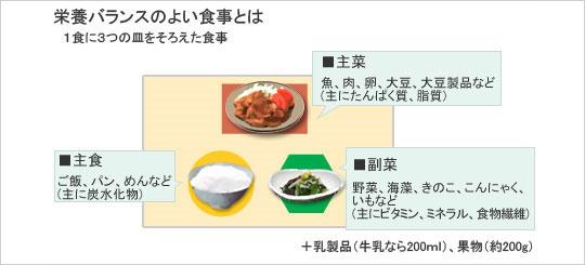 過ぎ 大豆 食べ